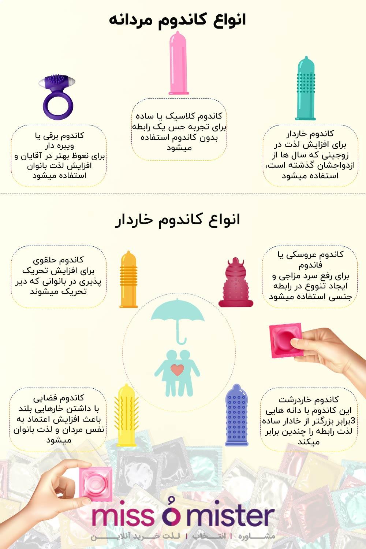 معرفی انواع کاندوم مردانه - اینفوگرافیک