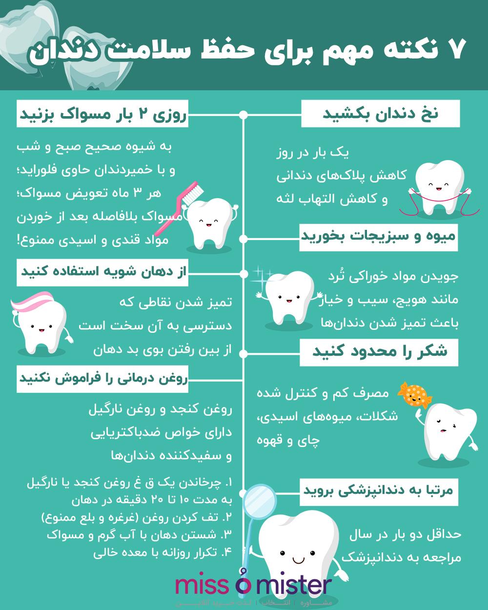 اینفوگرافیک راه های حفظ سلامت دندان