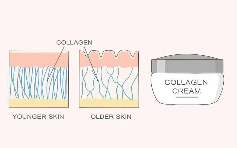 استفاده از کرم برای سفت شدن پوست صورت